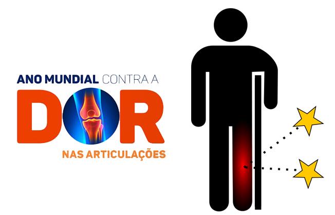 Logo da campanha contra a dor da SBED. Imagem: Getty Image