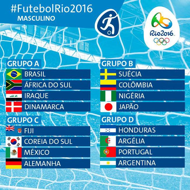 Arte: Rio 2016