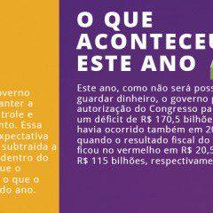 Governo anuncia meta de déficit primário de R$ 139 bilhões para 2017