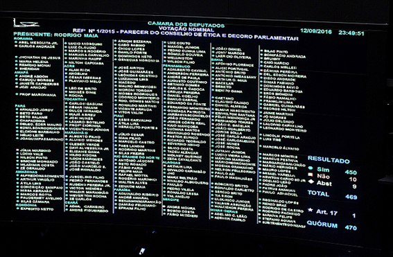Sessão de votação do pedido de perda de mandato do deputado afastado Eduardo Cunha (PMDB-RJ). Resultado da votação 450 votos a favor contra 10.  Foto: Luis Macedo / Câmara dos Deputados