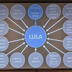 MPF afirma que Lula é o comandante máximo da corrupção no esquema da Petrobras