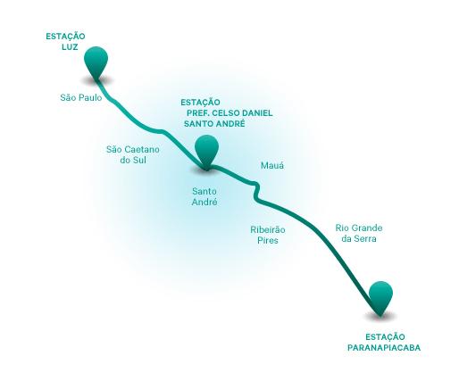 Mapa com o trajeto que levará os turistas a uma viagem no tempo, com duração de 1h30 aproximadamente.  Imagem: arte CPTM