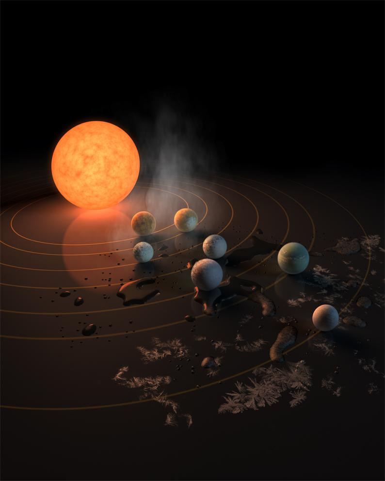 A estrela TRAPPIST-1, tem sete planetas do tamanho da Terra orbitando-o. Esta concepção artística foi publicada na  capa da revista Nature. Crédito: NASA / JPL-Caltech