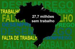 27,7 milhões de pessoas estão sem trabalho no Brasil, expõe IBGE