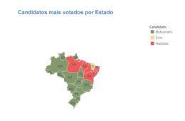Bolsonaro vence em 16 estados e no DF; Haddad ganha em nove estados