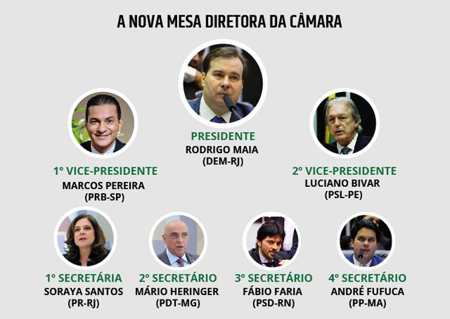 David Alcolumbre e Rodrigo Maia são eleitos para ajudar um Brasil que tem pressa