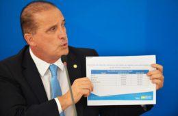 """600 reais – Onyx pede calma e alerta: """"Cuidado com fraudes"""""""