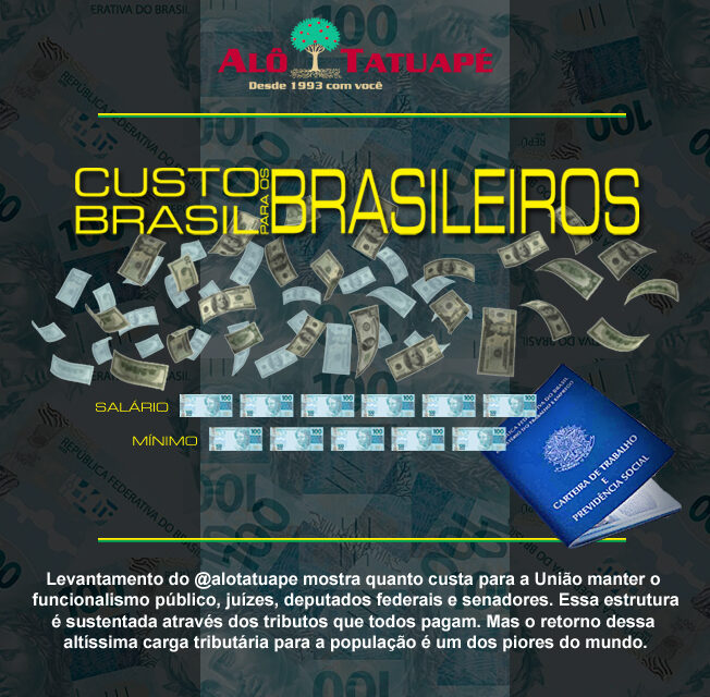 Qual a relação do baixo crescimento brasileiro e a alta carga tributária?