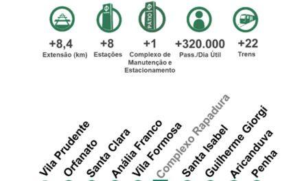 Você sabia que quando a expansão da Linha 2-Verde estiver concluída ela será a mais extensa de SP?